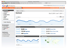 Integración con Google Analytics